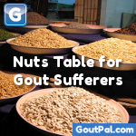 Nuts Table for Gout Sufferers Photo