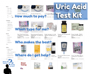 Uric Acid Test Kits screenshot