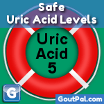 Safe Uric Acid icon