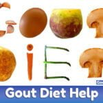 Gout Diet Including Food, Drink & Lifestyle